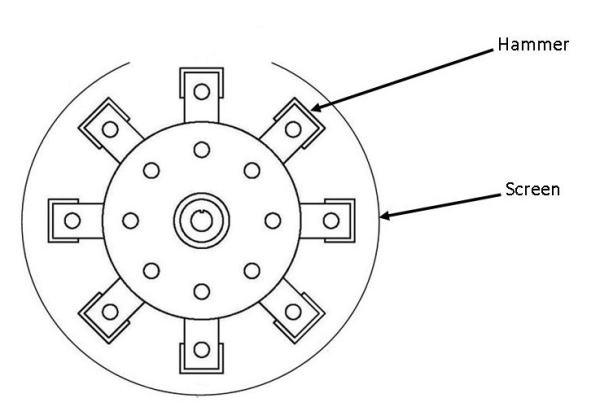 Vertical Pump Repair And Upgrade Considerations together with Varactor Diode In Tuning Circuits furthermore Sk3403 Control Techniques additionally Parallel Transformer Power Supply Schematic in addition Index135. on variable frequency drive