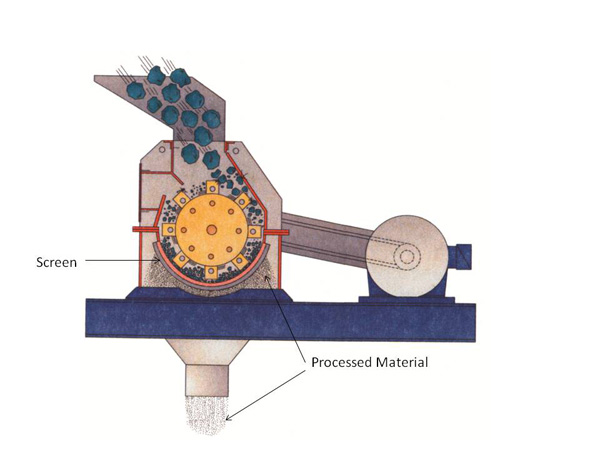 hammer mill diagram